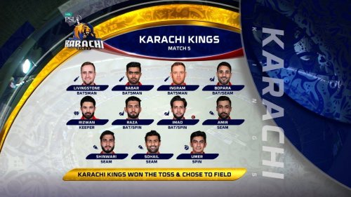 Karachi Kings Team Players