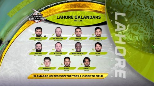 Lahore Qalandars Team Players