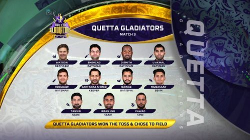 Quetta Gladiators Team Players