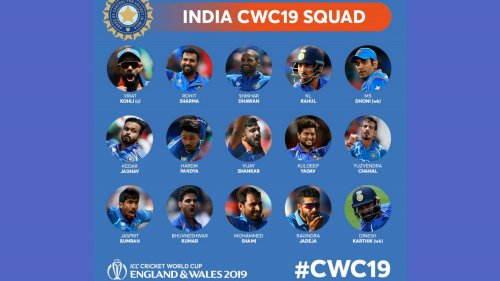 India Squad
