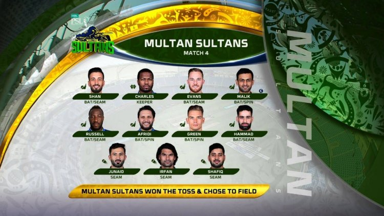 HBL PSL T20 Teams